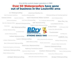 Basement Waterproofing Warranty B Dry Louisville