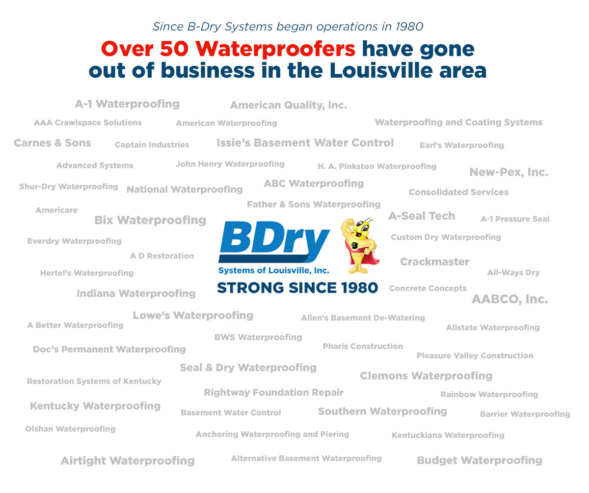Warranty BDry Louisville - All dry basement waterproofing